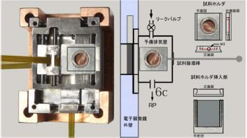 図5 試料交換室の構造